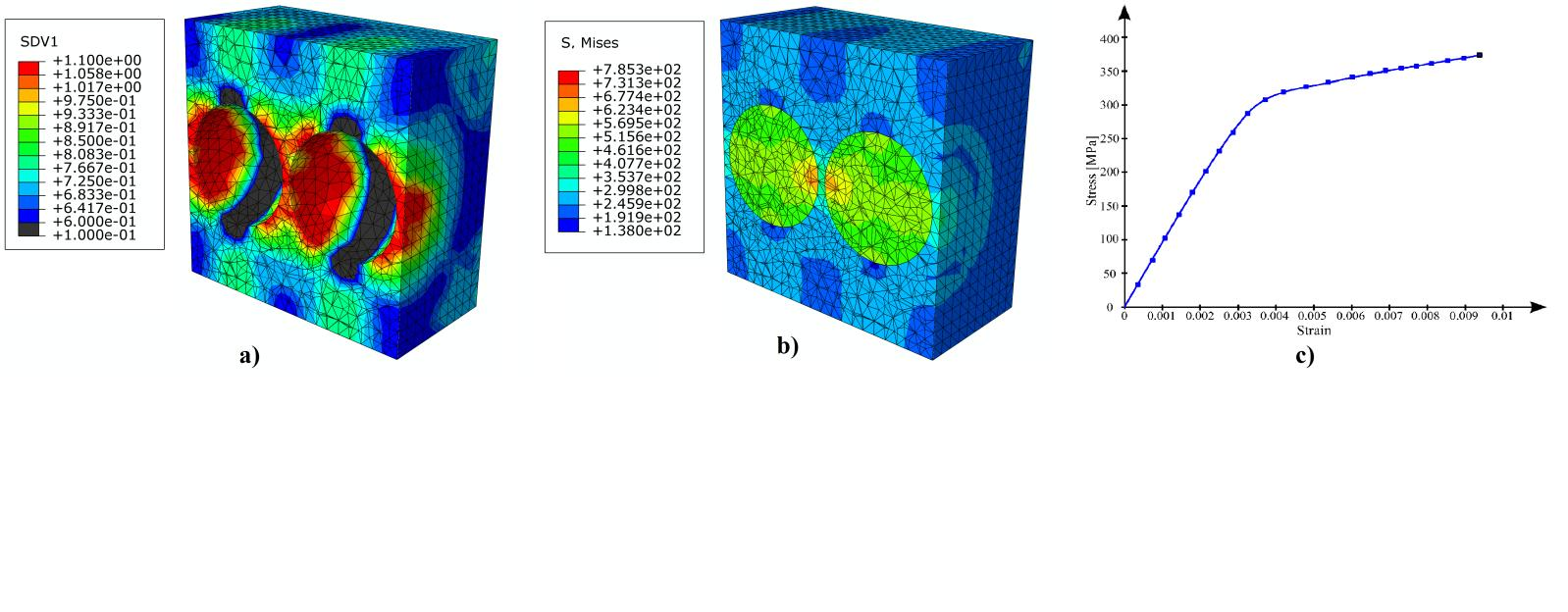 Optimization of particle spatial distribution on elastic